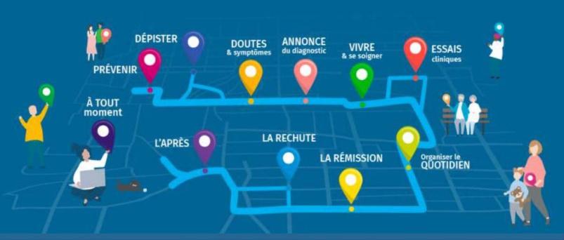 GPS Cancer: un site d'informations complet pour patients et aidants
