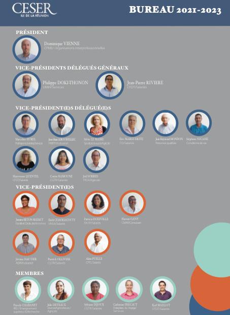 Le Bureau du CESER pour la période 2021-2023