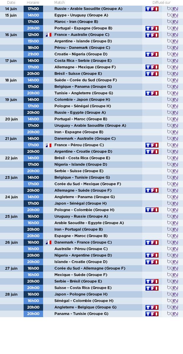 Mondial de foot en russie 64 matchs sur bein 28 matchs sur tf1 - Calendrier eliminatoire coupe du monde ...