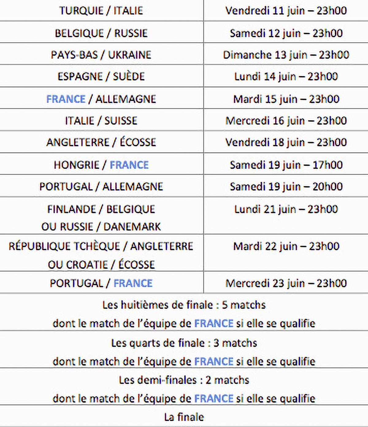 Le programme de retransmission des matchs sur Antenne Réunion